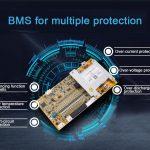 چقدر در مورد BMS می دانید